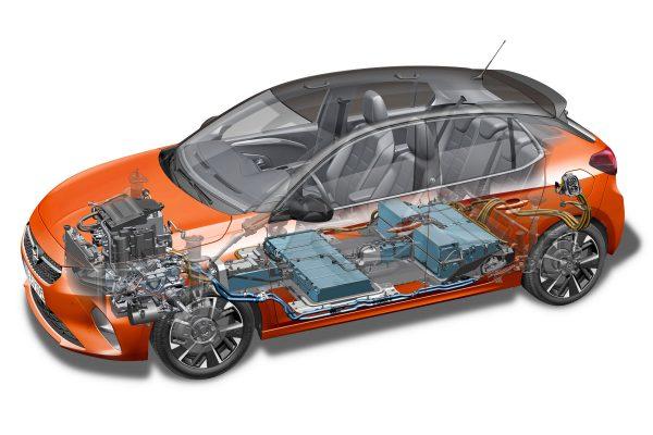 Opels Stromstrategie